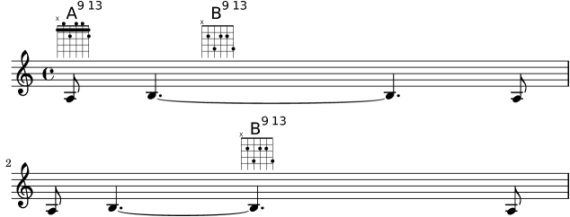 LilyPond snippets: Fretted strings