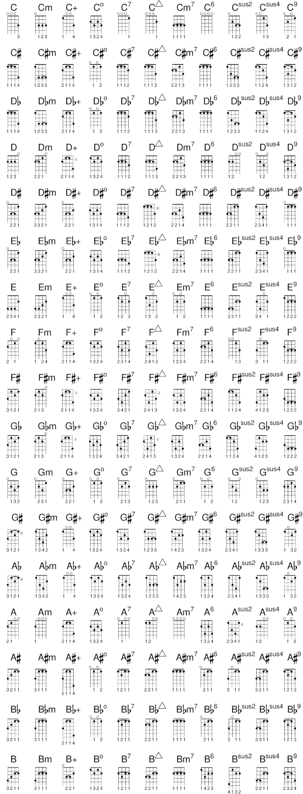Remarkable Lilypond Notation Reference A 4 Predefined Fretboard Diagrams Wiring Cloud Hisonuggs Outletorg