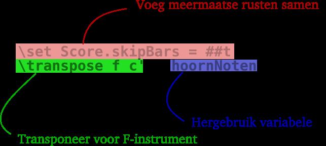meeste export nederland