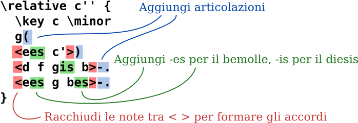 text-input-2-annotate-it