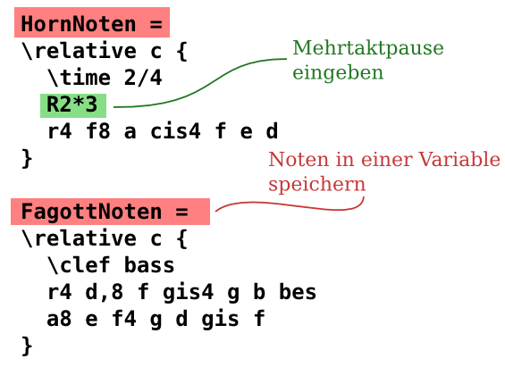 text-input-parts-both-annotate-de