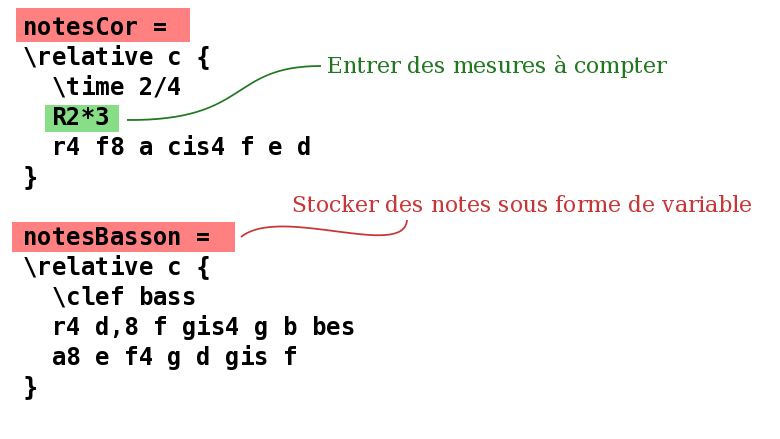 text-input-parts-both-annotate-fr