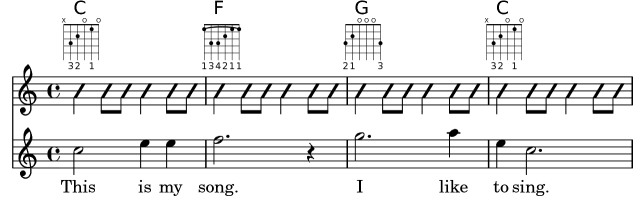 Guitar guitar chords g2 : LilyPond snippets: Fretted strings