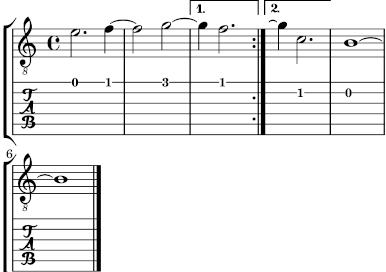 Banjo banjo tabs star spangled banner : Ukulele : tablature ukulele vierge Tablature Ukulele Vierge along ...