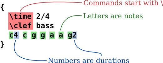 text-input-1-annotate